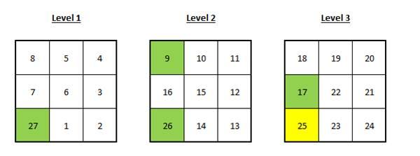 http://www.chessvariants.com/membergraphics/MSa-chess-set/3d2.jpg