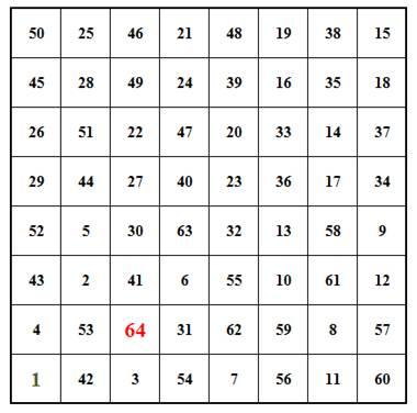 http://www.chessvariants.com/membergraphics/MSa-chess-set/ald01.jpg