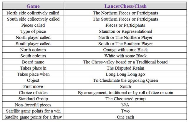 http://www.chessvariants.com/membergraphics/MSa-chess-set/image002.jpg