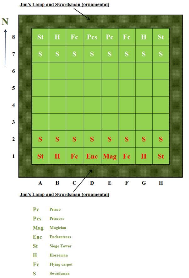 http://www.chessvariants.com/membergraphics/MSa-chess-set/image006.jpg