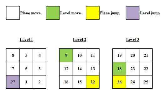 http://www.chessvariants.com/membergraphics/MSa-chess-set/lj1.jpg