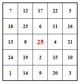 http://www.chessvariants.com/membergraphics/MSa-chess-set/tr23.jpg