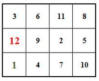http://www.chessvariants.com/membergraphics/MSa-chess-set/tr24.jpg