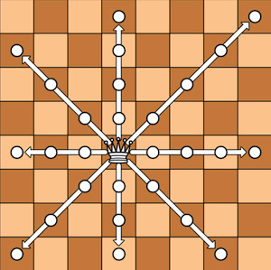 Move of Queen