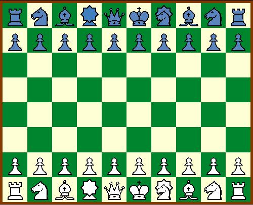 AvantGarde Chess setup.