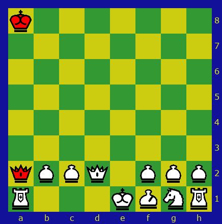 Rules of Chess: Castling FAQ