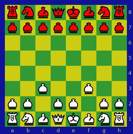 Rules of Chess: Pawns FAQ