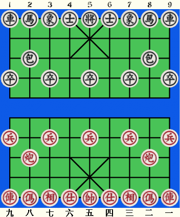 Diagram of traditional Xiangqi board with initial array of Chinese pieces